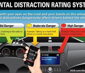 Hands Free Devices Still Pose a Threat to Drivers